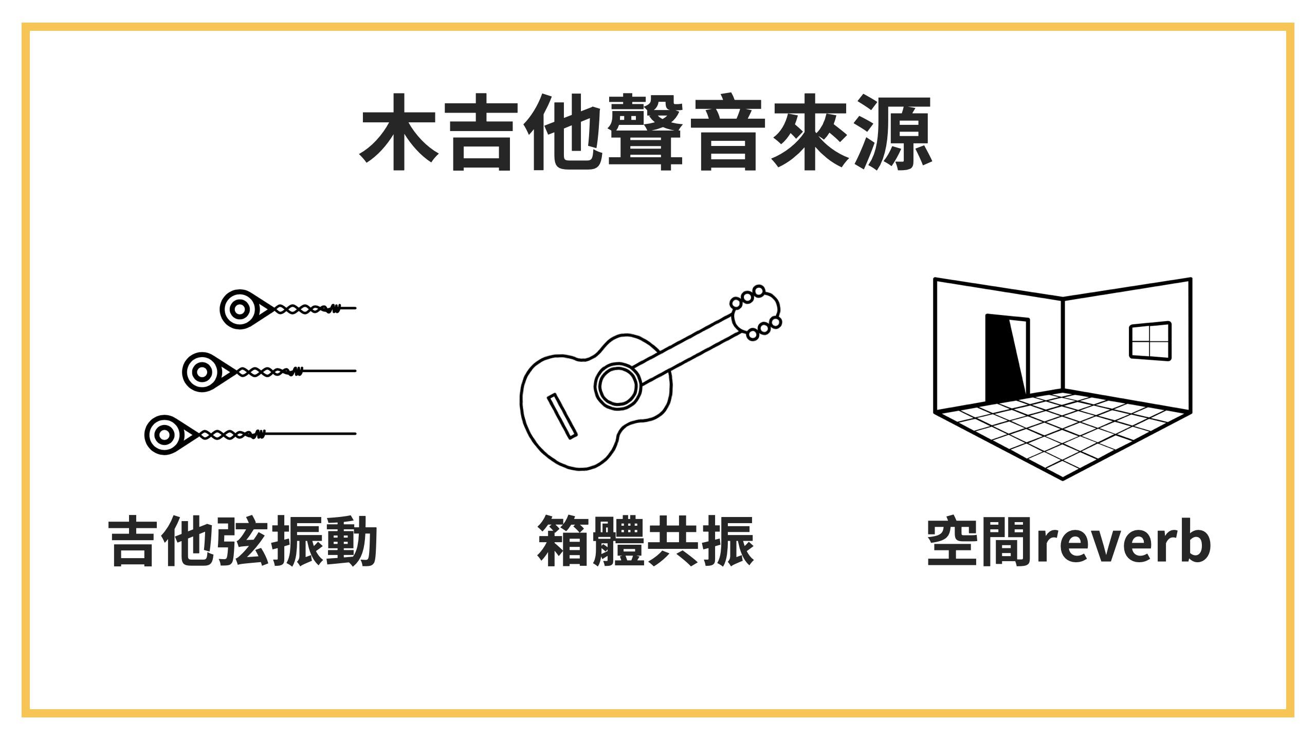 木吉他發聲原理 木吉他聲音