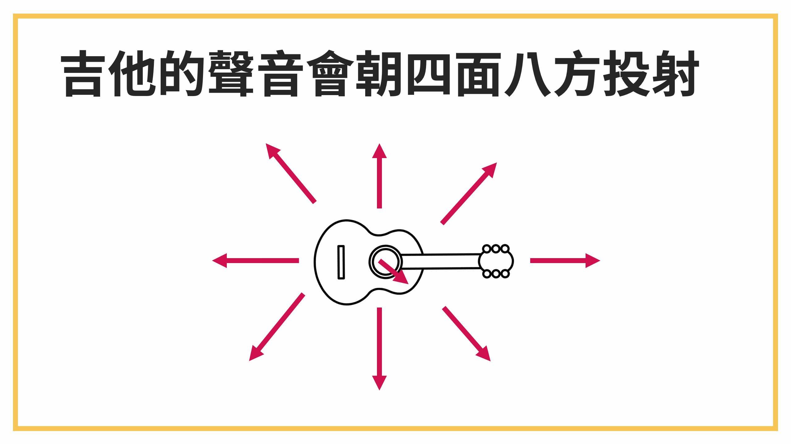 吉他聲學 吉他 木吉他